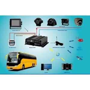 4 Channel HDD Mobile DVR Camera Kit System